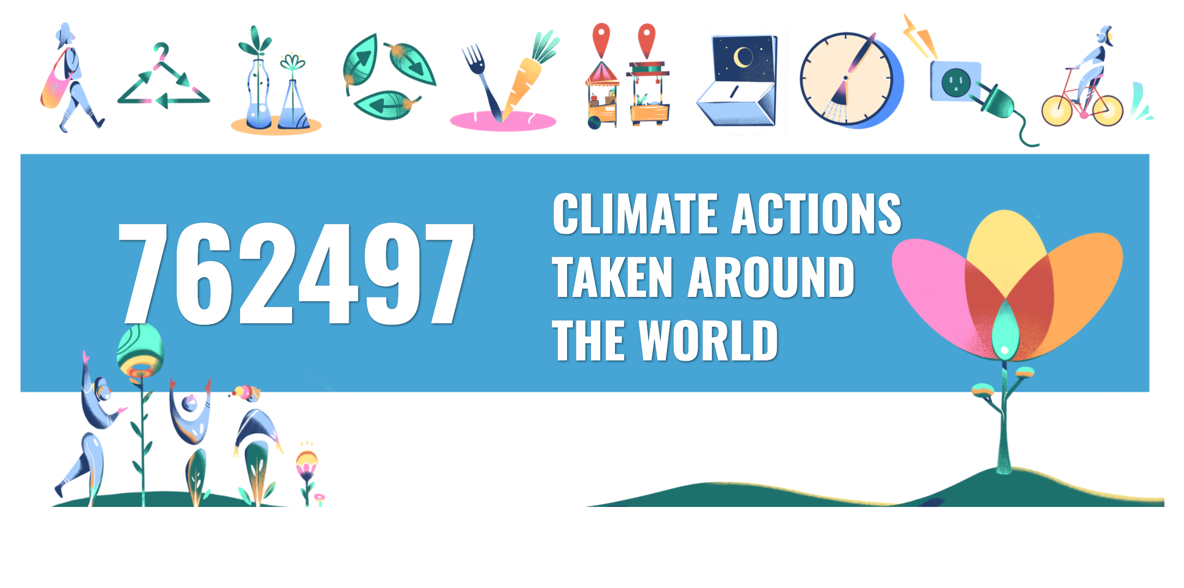 United Nations - ActNow Climate Action Campaign